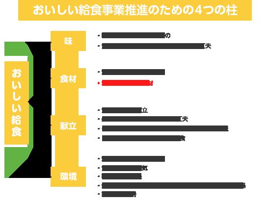 page_shokuiku_more1_img_04